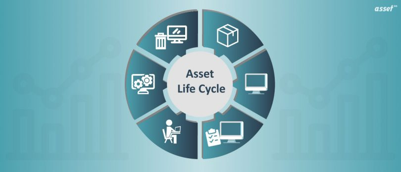 An overview of IT Asset Lifecycle Management Solution